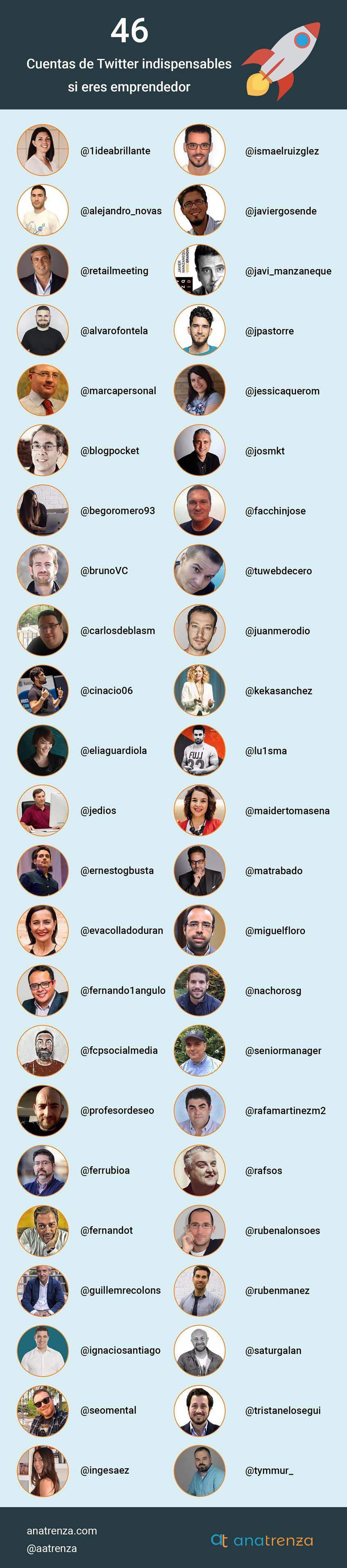 Ana Trenza - Infografía - 46 Cuentas de Twitter imprescindibles si eres emprendedor