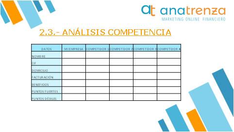 Ana Trenza - Blog - Como hacer un plan estrategico - Analisis Competencia