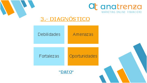Ana Trenza - Blog - Como hacer un plan estrategico - Diagnostico