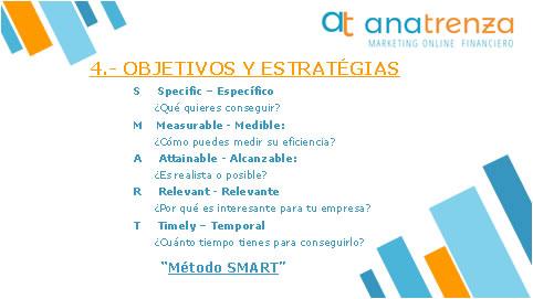 Ana Trenza - Blog - Como hacer un plan estrategico - Objetivos y Estrategias
