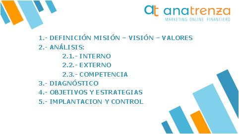 Ana Trenza - Como definir Mision Vision y Valores