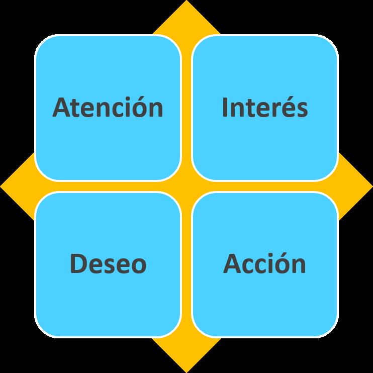 Ana Trenza - Cómo hacer anuncios publicitarios efectivos en 12 pasos