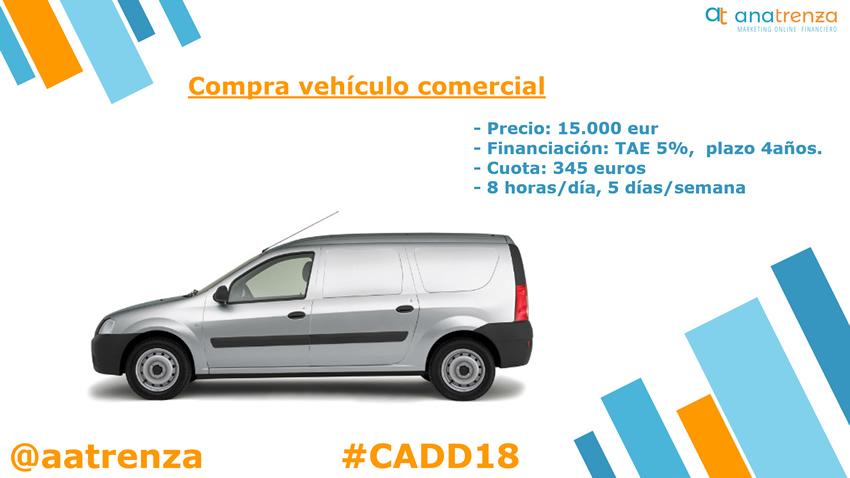 Ana Trenza - CADD - Compra Vehiculo