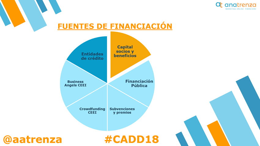 Ana Trenza - CADD - Fuentes Financiacion