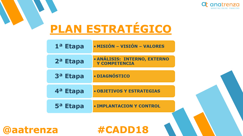 Ana Trenza - CADD - Plan Estrategico