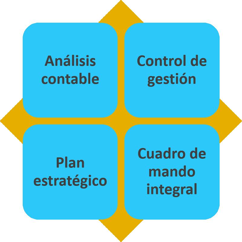 Ana Trenza - 7 Funciones Indispensables Director Herramientas