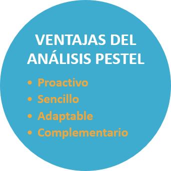 Ana Trenza - Ventajas Pestel