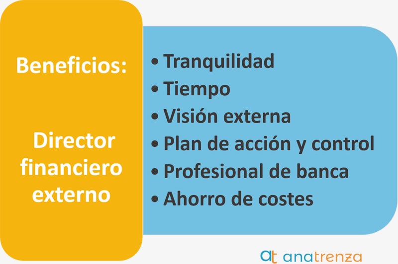 Ana Trenza - Beneficios de un Director Financiero