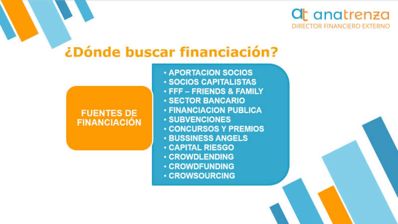 Ana Trenza - Financiacion para Empresas - Buscar Financiacion