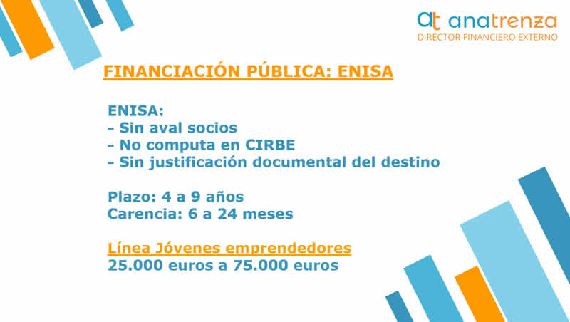 Ana Trenza - Financiacion para Empresas - Financiacion Publica 2