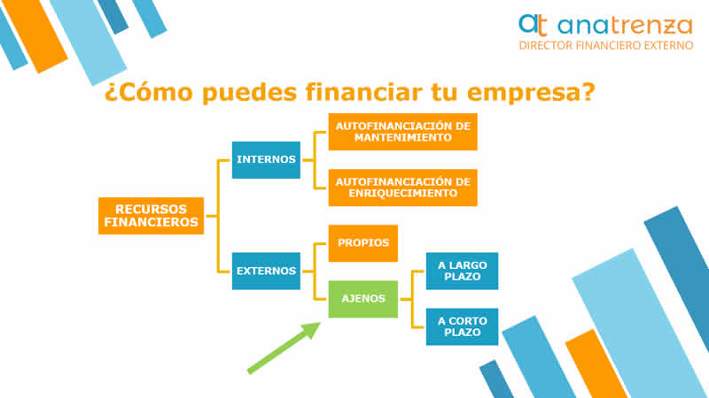 Ana Trenza - Financiacion para Empresas - Financiar tu empresa