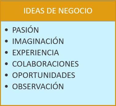 Ana Trenza - Ideas de Negocio
