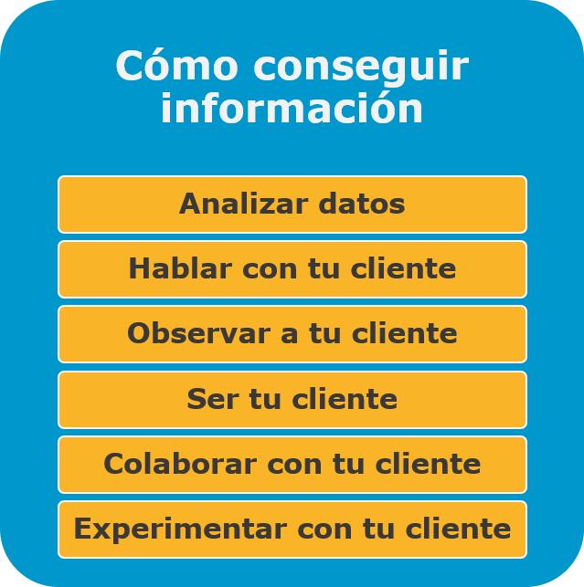 Ana Trenza - Estudio de Mercado - Conseguir Informacion