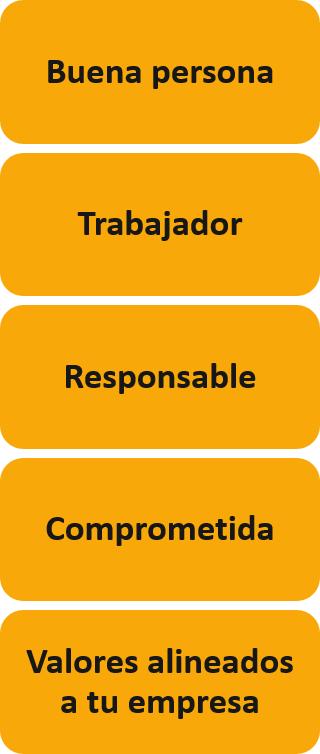 Ana Trenza - Empleados Competentes