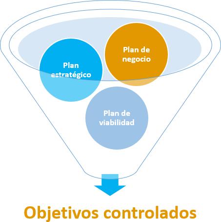 Ana Trenza - Planes a Desarrollar por una Empresa - Objetivos