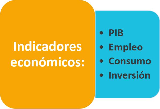 Ana Trenza - Indicadores Economicos