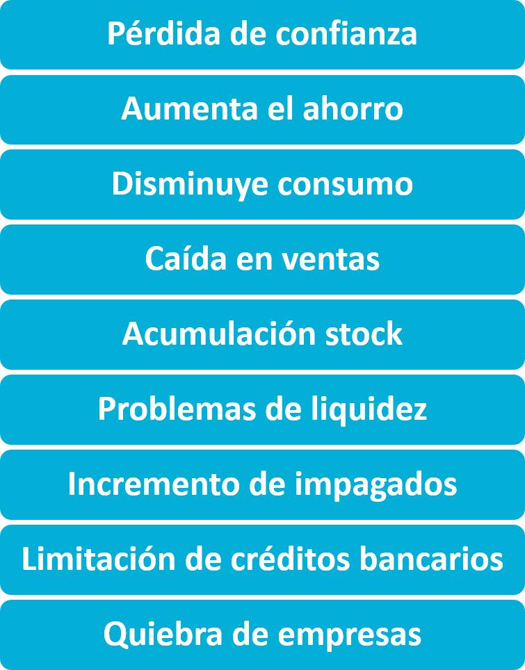 Ana Trenza - Recesion Economica