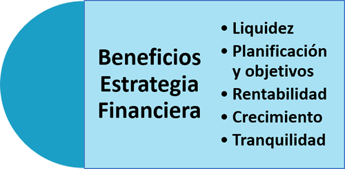 Beneficios - Estrategia Financiera - Ana Trenza