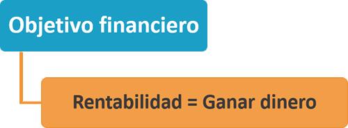 Objetivo Financiero - Estrategia Financiera - Ana Trenza