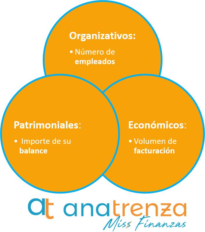 Ana Trenza - Diferencia Microempresa Pequena Empresa Mediana Empresa - Diferencias