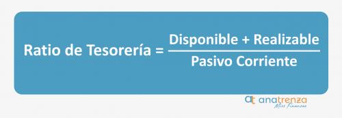 ratio de tesorería