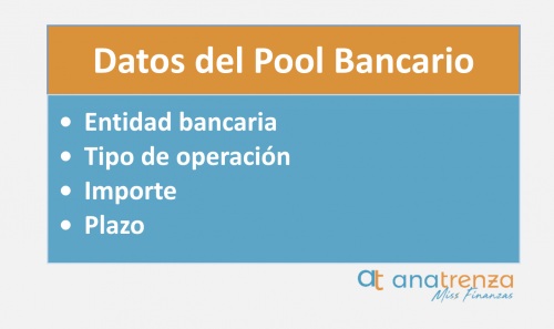 Datos del pool bancario