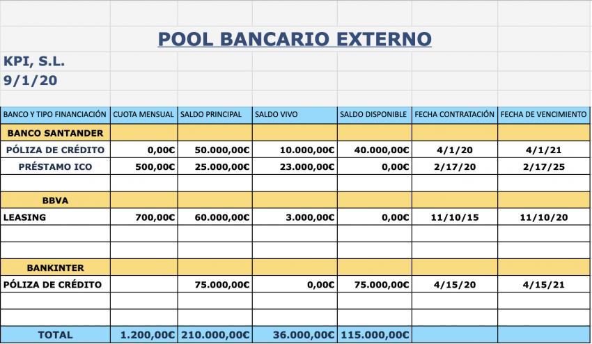 Ejemplo pool bancario externo