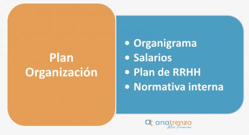 Plan organización