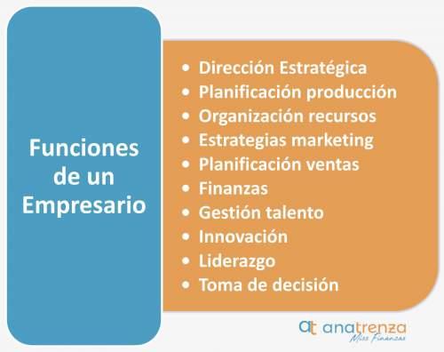 Funciones de un empresario