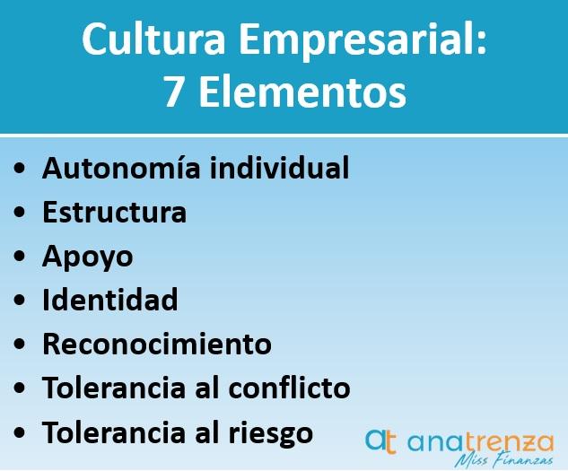 Elementos de la cultura empresarial