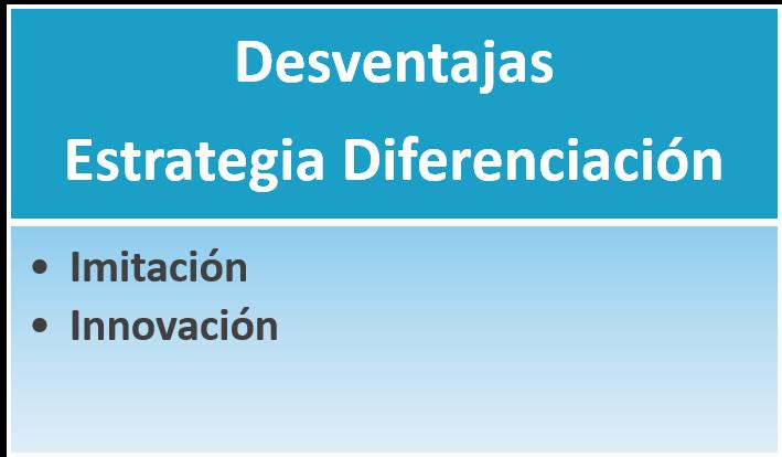 desventajas de la estrategia de diferenciación