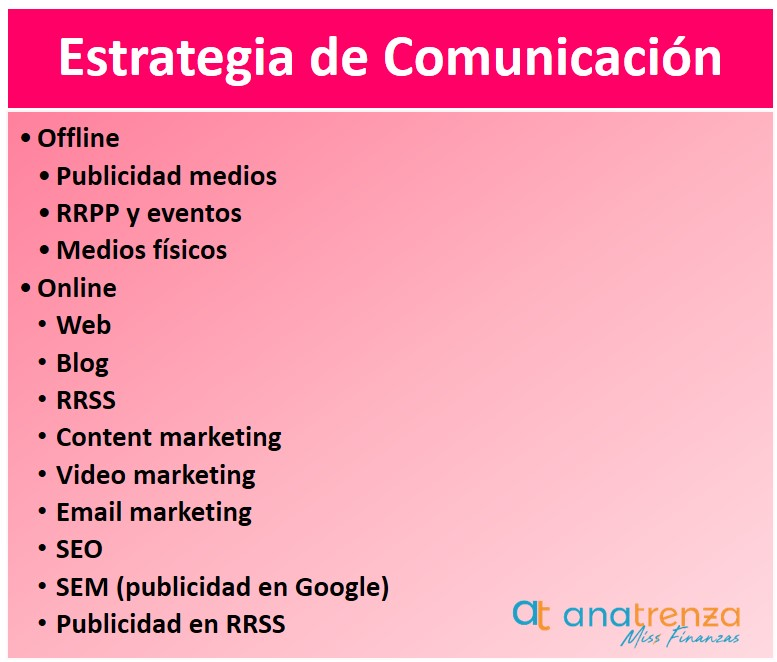 Elementos dentro de la estrategia de comunicación